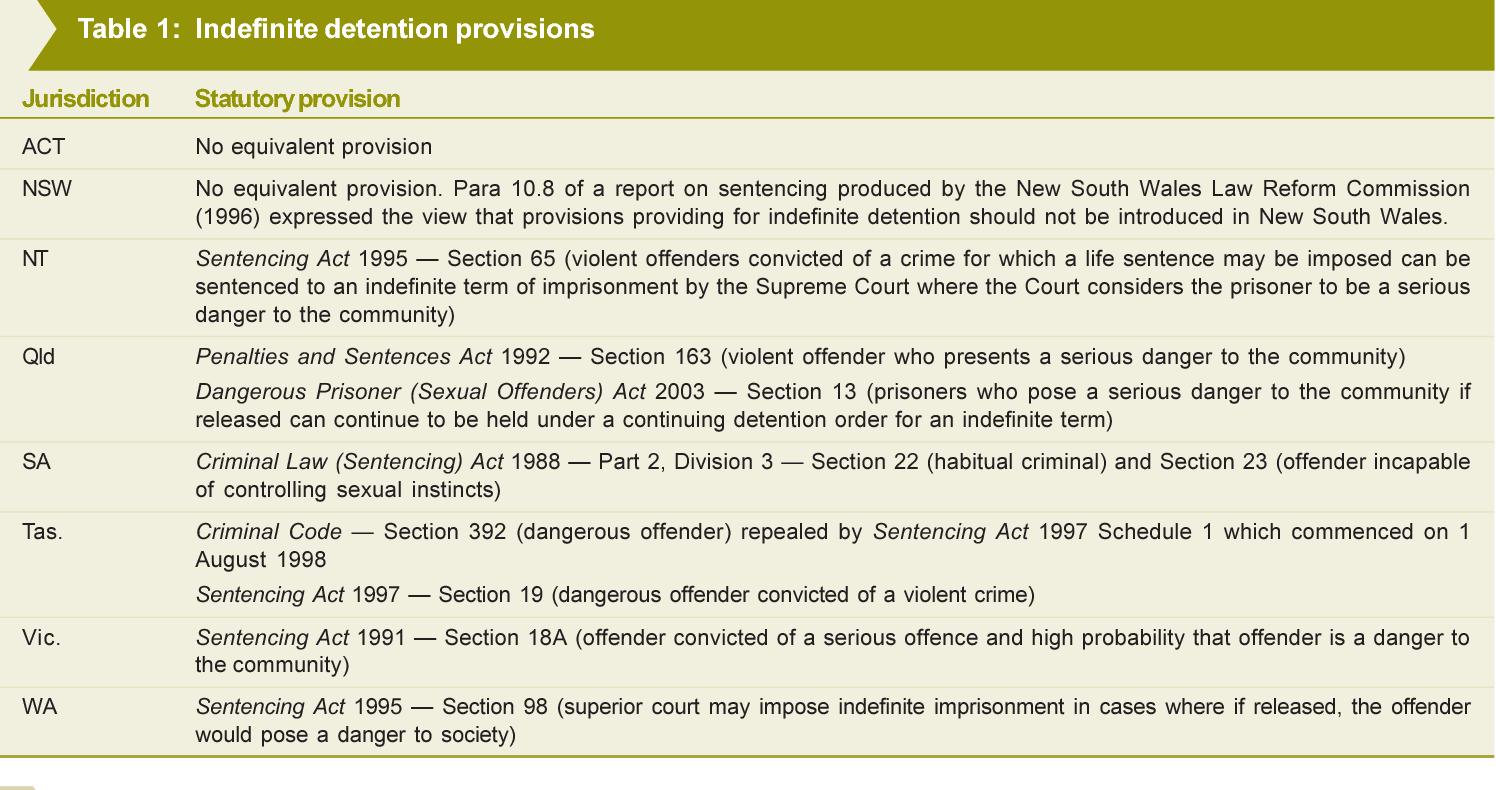 risk assessment criminal justice
