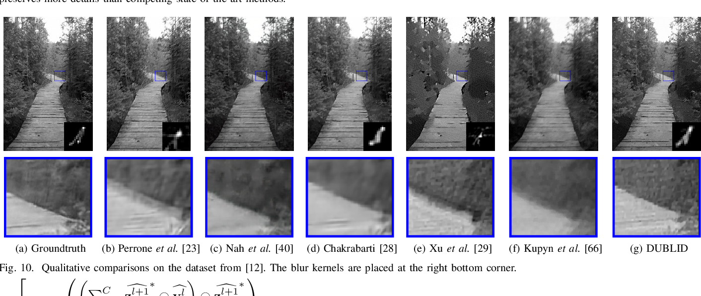 Figure 2 for An Algorithm Unrolling Approach to Deep Blind Image Deblurring