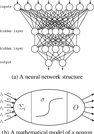 Figure 1 for On Tractable Representations of Binary Neural Networks