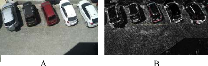 Figure 3 for Image Segmentation and Processing for Efficient Parking Space Analysis