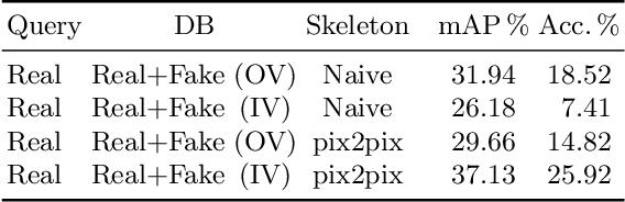 Figure 2 for Spatio-Temporal Handwriting Imitation