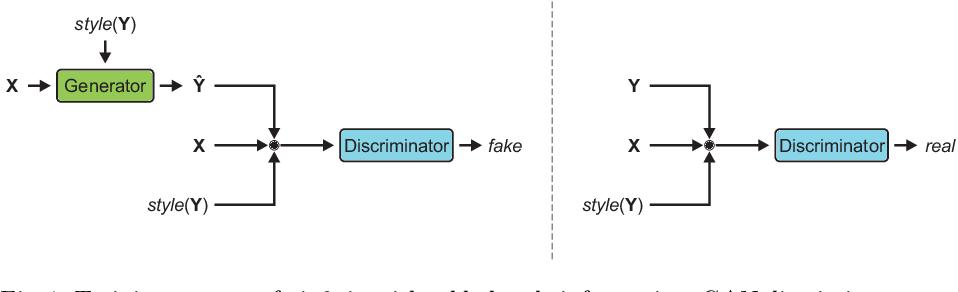 Figure 4 for Spatio-Temporal Handwriting Imitation