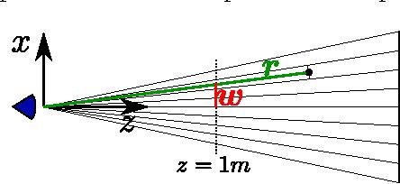 Figure 3 for Probabilistic Depth Image Registration incorporating Nonvisual Information