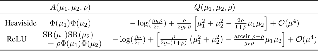 Figure 2 for Fixing Variational Bayes: Deterministic Variational Inference for Bayesian Neural Networks