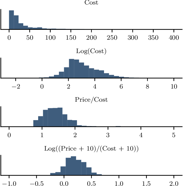 Anomaly Detection for an E-commerce Pricing System - Semantic Scholar