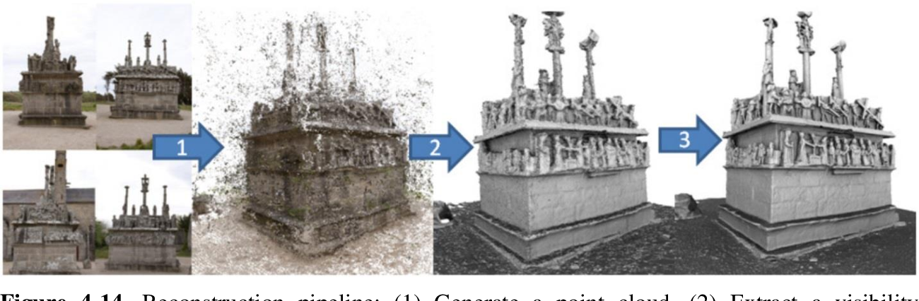 Figure 4 for Geometric Processing for Image-based 3D Object Modeling