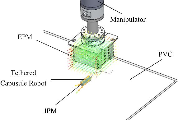 Figure 1 for Learning Friction Model for Tethered Capsule Robot