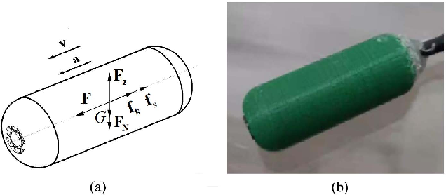 Figure 2 for Learning Friction Model for Tethered Capsule Robot