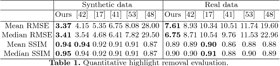 Figure 2 for Faces as Lighting Probes via Unsupervised Deep Highlight Extraction