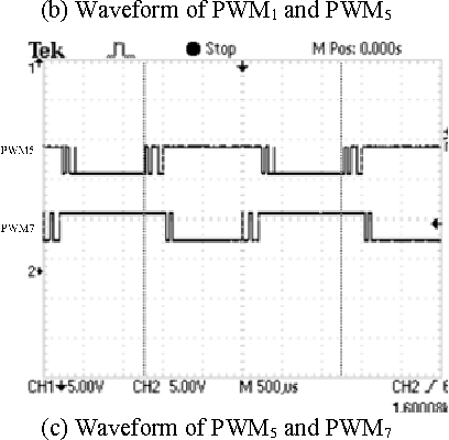 Figure 4 from Automatic code-generation of SPWM of cascaded two H