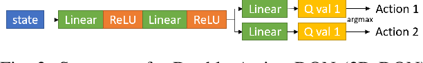 Figure 3 for NavTuner: Learning a Scene-Sensitive Family of Navigation Policies