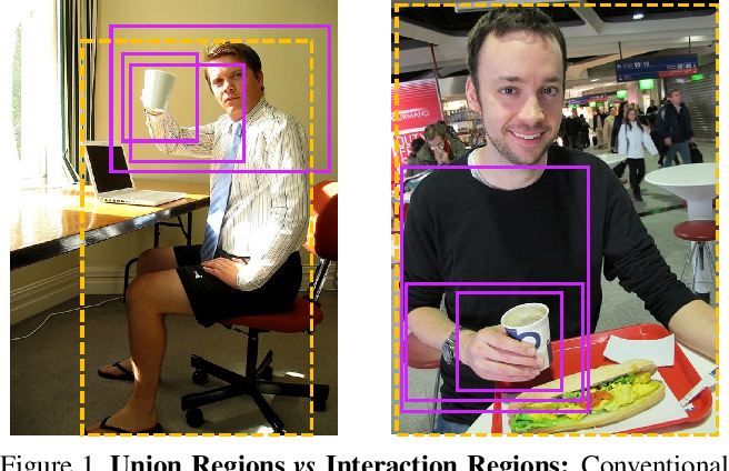 Figure 1 for DIRV: Dense Interaction Region Voting for End-to-End Human-Object Interaction Detection