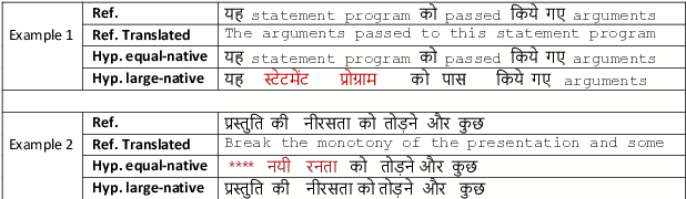 Figure 4 for KARI: KAnari/QCRI's End-to-End systems for the INTERSPEECH 2021 Indian Languages Code-Switching Challenge