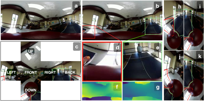 Figure 1 for Egok360: A 360 Egocentric Kinetic Human Activity Video Dataset