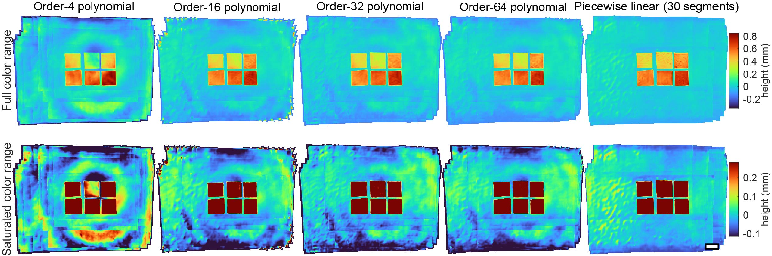 Figure 3 for Mesoscopic photogrammetry with an unstabilized phone camera