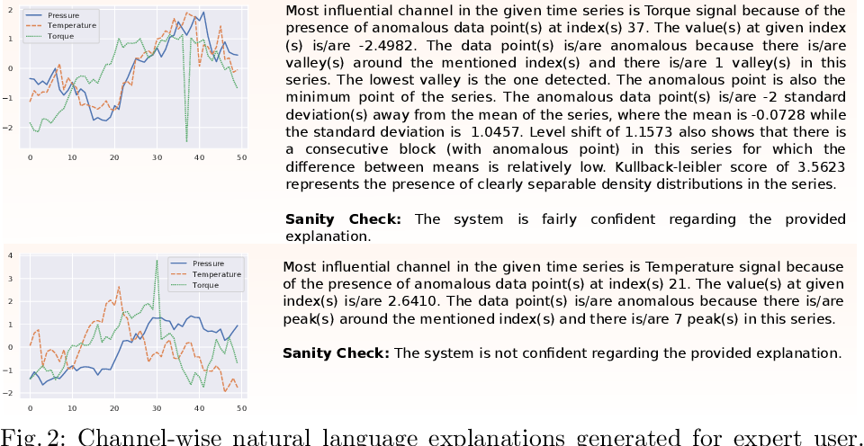 Figure 3 for TSXplain: Demystification of DNN Decisions for Time-Series using Natural Language and Statistical Features