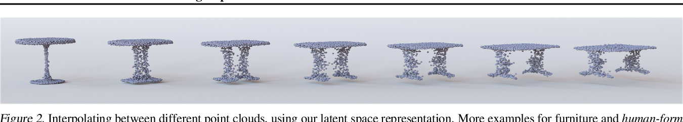Figure 3 for Learning Representations and Generative Models for 3D Point Clouds