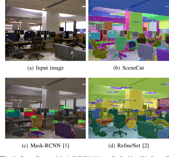 Figure 1 from SceneCut: Joint Geometric and Object Segmentation for