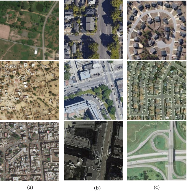 Figure 4 for Stagewise Unsupervised Domain Adaptation with Adversarial Self-Training for Road Segmentation of Remote Sensing Images