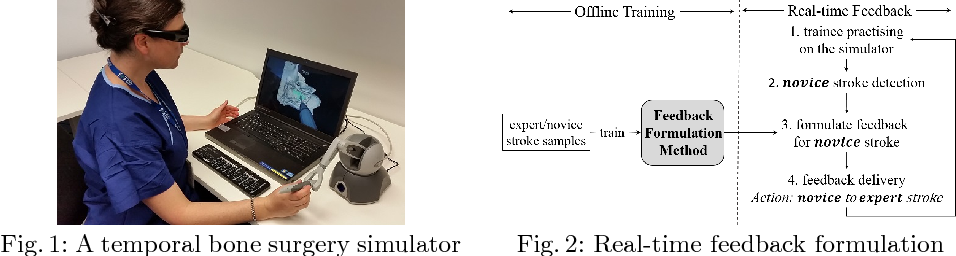 Figure 1 for Providing Effective Real-time Feedback in Simulation-based Surgical Training