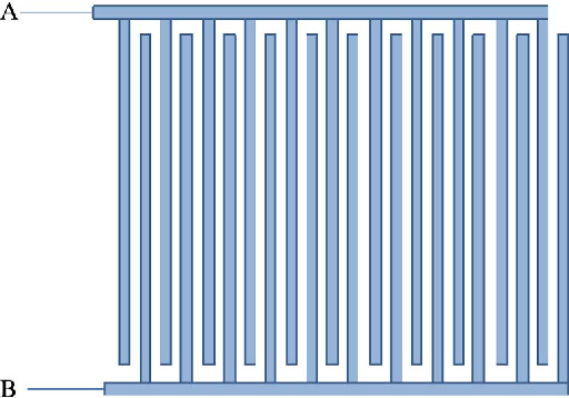 Figure 8 from A Capacitive Fringing Field Sensor Design for