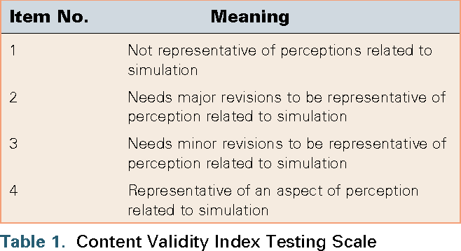 A pilot study evaluating the perceptions of Certified Registered ...