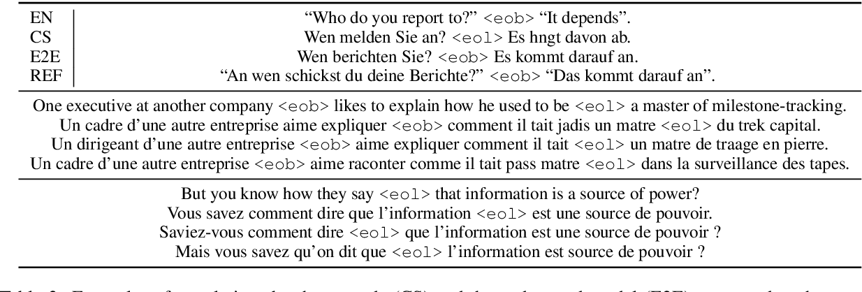 Figure 3 for Is 42 the Answer to Everything in Subtitling-oriented Speech Translation?
