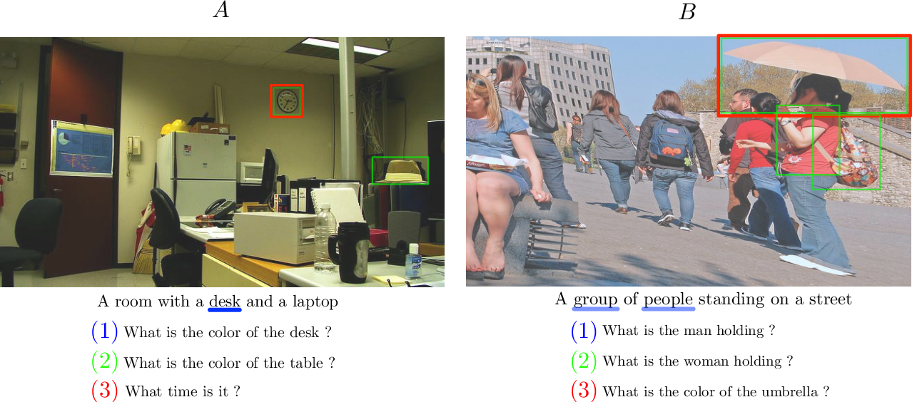 Figure 4 for BERT Can See Out of the Box: On the Cross-modal Transferability of Text Representations