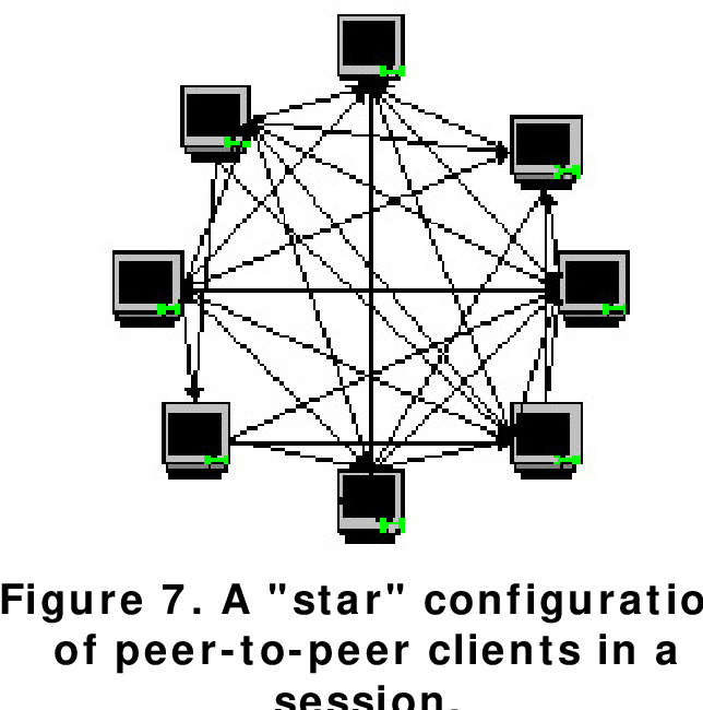 Figure 7 from 1500 Archers on a 28 8:Network Programming in