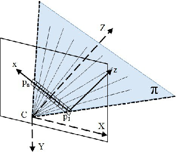 Figure 2 for Incremental 3D Line Segment Extraction from Semi-dense SLAM