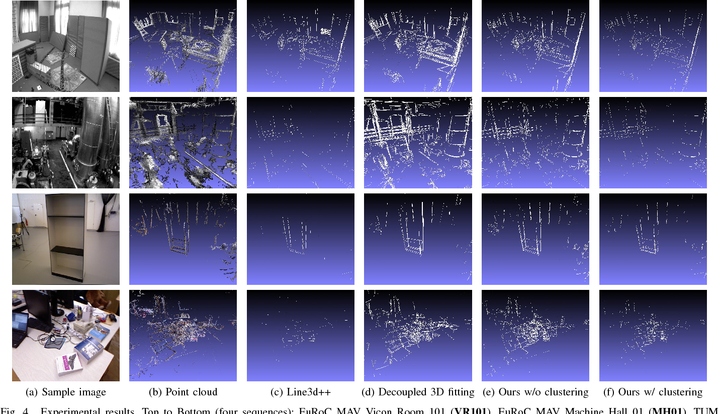 Figure 4 for Incremental 3D Line Segment Extraction from Semi-dense SLAM