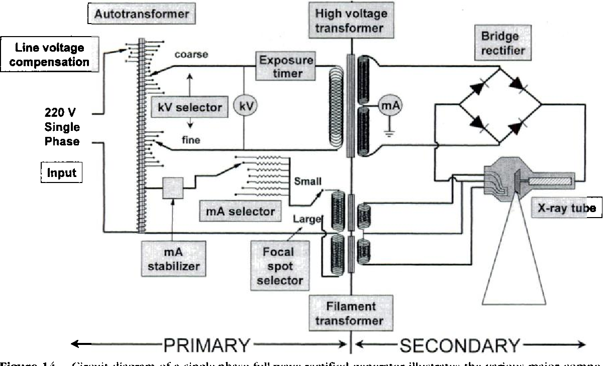 Figure 7 From The Aapm Rsna Physics Tutorial For Residents X Ray Bridge Rectifier Circuit Diagram Generators Semantic Scholar