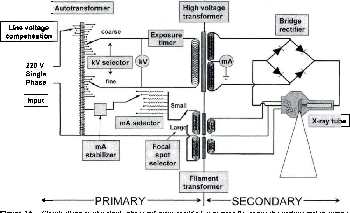 X Ray Generator Circuit Diagram - 2010 Suzuki Sx4 Fuse Box Location | Bege Wiring  Diagram | X Ray Generator Circuit Diagram |  | Bege Wiring Diagram