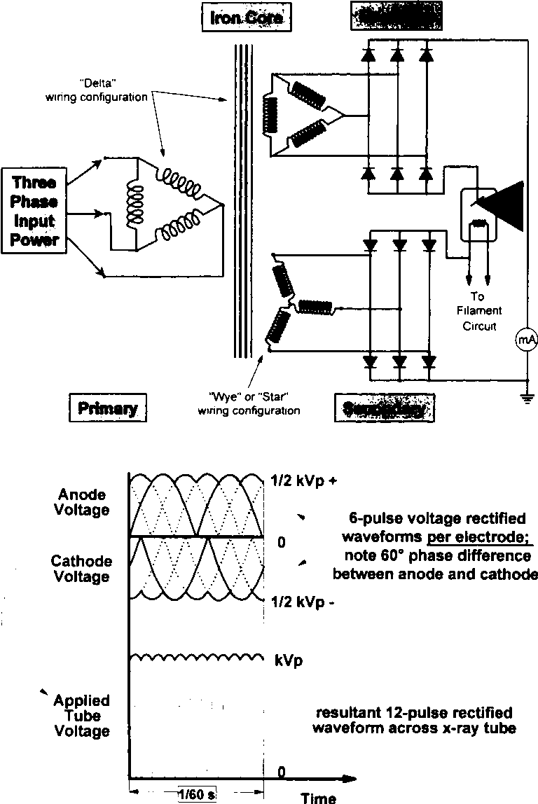 Figure 19 From The Aapm Rsna Physics Tutorial For Residents X Ray Voltage Rectifier Circuit Liagram Depicts Ef Feet Of 12 Pulse Generator