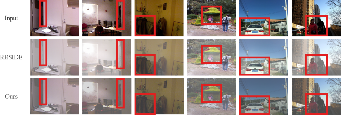 Figure 1 for Unsupervised Neural Rendering for Image Hazing