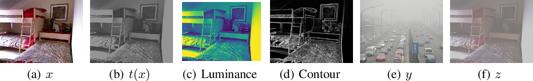 Figure 3 for Unsupervised Neural Rendering for Image Hazing