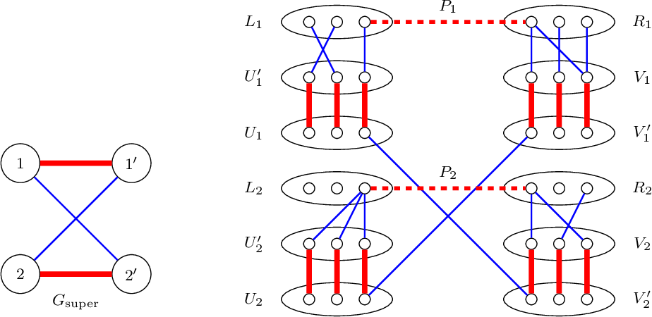 Figure 2 for The planted matching problem: Sharp threshold and infinite-order phase transition
