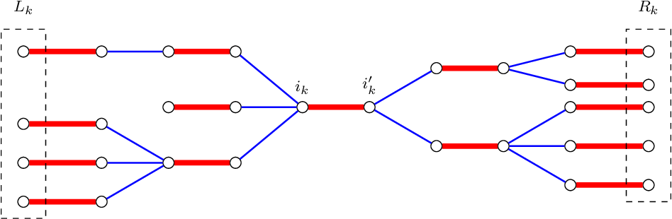 Figure 3 for The planted matching problem: Sharp threshold and infinite-order phase transition