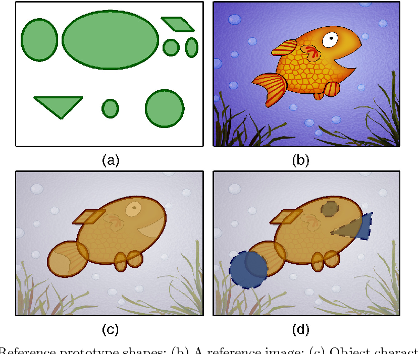 Figure 1 for Learning Shapes by Convex Composition