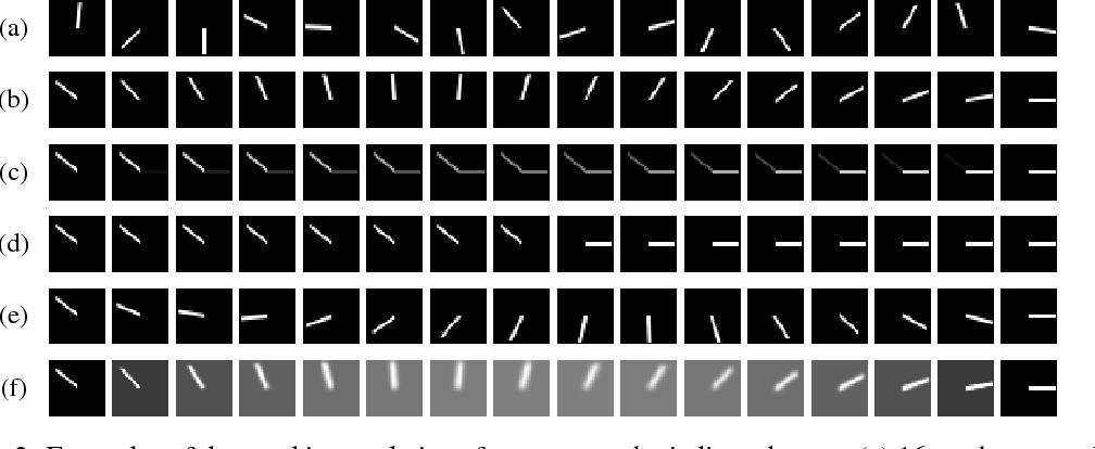 Figure 3 for Understanding and Improving Interpolation in Autoencoders via an Adversarial Regularizer