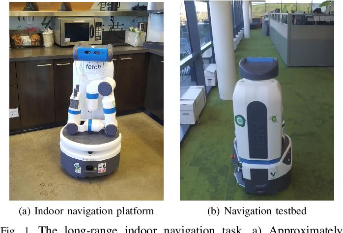 Figure 1 for Long-Range Indoor Navigation with PRM-RL