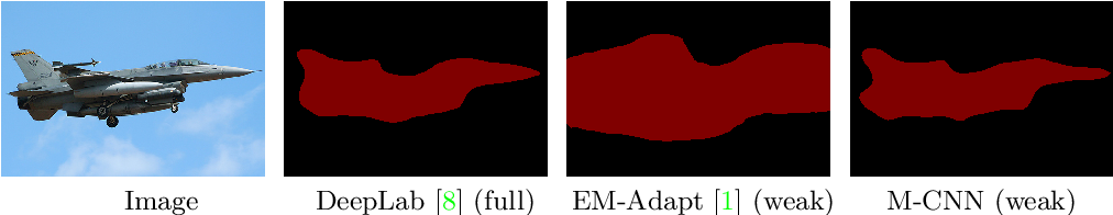 Figure 1 for Weakly-Supervised Semantic Segmentation using Motion Cues