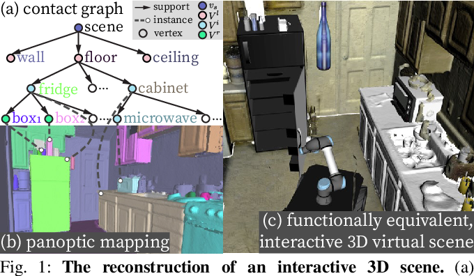 Figure 1 for Reconstructing Interactive 3D Scenes by Panoptic Mapping and CAD Model Alignments