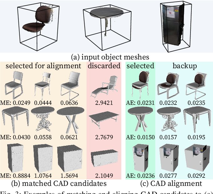 Figure 3 for Reconstructing Interactive 3D Scenes by Panoptic Mapping and CAD Model Alignments
