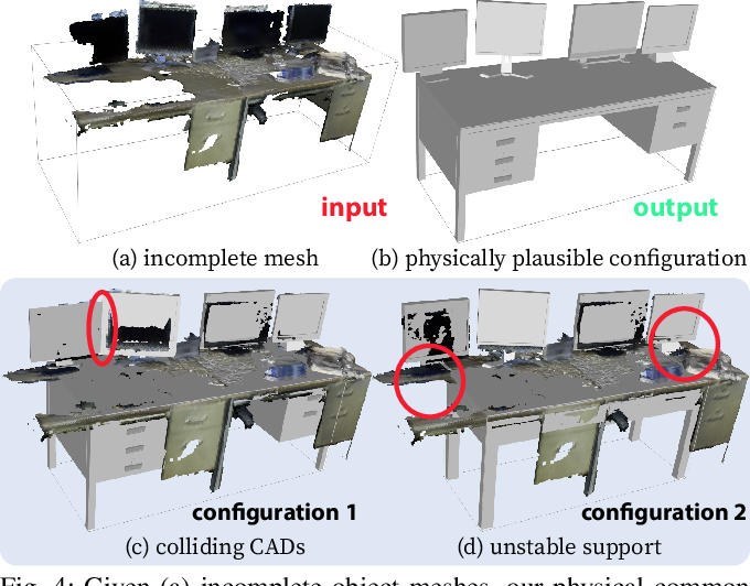 Figure 4 for Reconstructing Interactive 3D Scenes by Panoptic Mapping and CAD Model Alignments