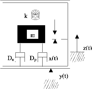 Figure 1 from Optimization of an Electromagnetic Energy Harvesting on hall effect speed sensor schematic, hall switch schematic, electric furnace schematic, h bridge schematic, dr. bob beck brain tuner schematic,