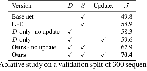 Figure 2 for Learning Fast and Robust Target Models for Video Object Segmentation