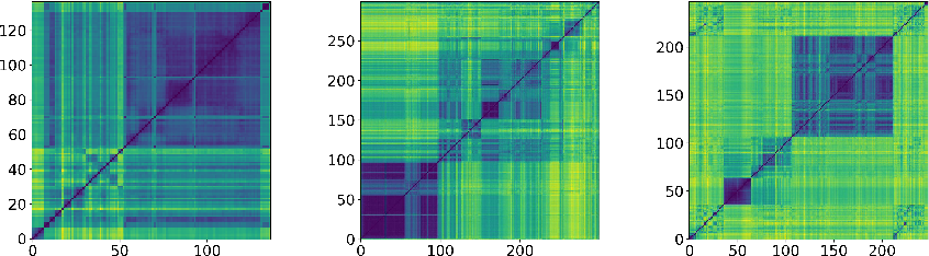 Figure 1 for Label Denoising with Large Ensembles of Heterogeneous Neural Networks