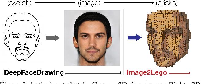 Figure 3 for Image2Lego: Customized LEGO Set Generation from Images