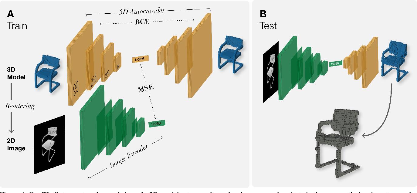 Figure 4 for Image2Lego: Customized LEGO Set Generation from Images